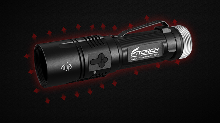 FITORCH MR20 LED 1800 Lumens 6 Modes Flashlight USB Rechargeable Portable Torch