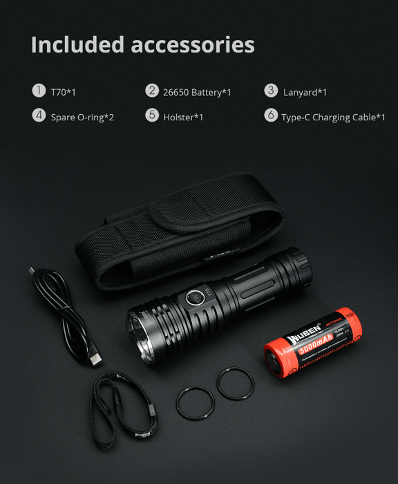 WUBEN T70 4200 Lumens LED Flashlight