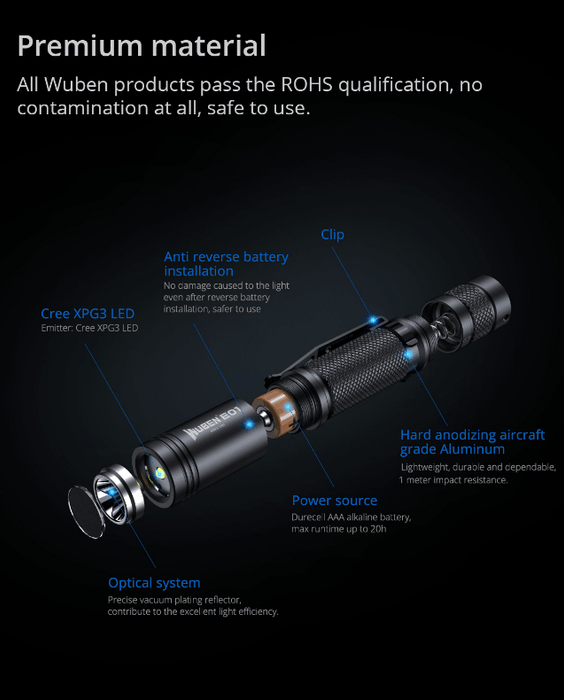 WUBEN E01 100 Lumens EDC LED Flashlight