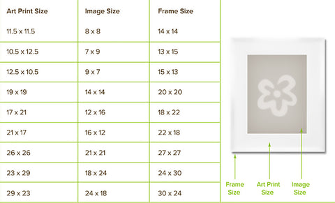 Framing Size Guide