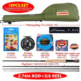 Fishing Rod Tackle Combo Full Kit