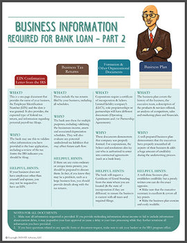 BUSINESS Information - Required For Bank Loan - PART 2