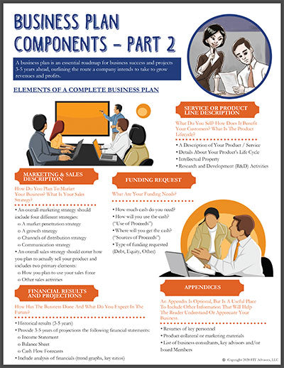Business Plan - Components - PART 2