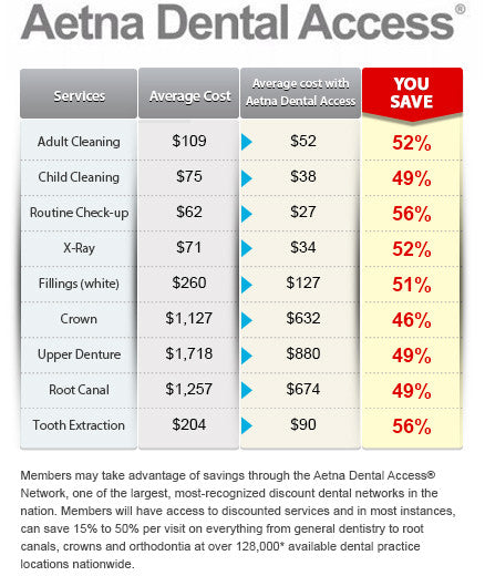 Aetna Dental Access Discount Dental Plan