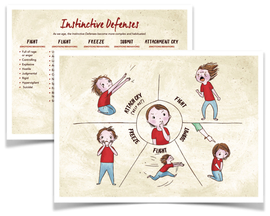 Take-Home Tools for Survivors - Instinctive Defenses Postcard (5
