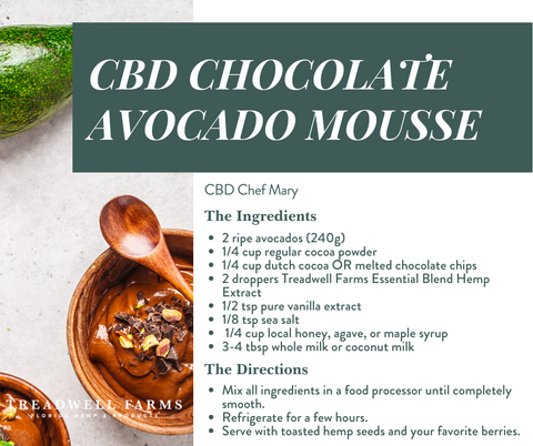 CBD Chocolate Avocado Mousse recipe with picture in background of avocado mousse in wooden bowl with shaved chocolate on top and a wooden spoon on a tabletop