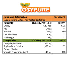OSYPURE Vitamin C 1040Mg with Natural Amla & Orange Peel Extract; Tablets Antioxidants rich with immunity support
