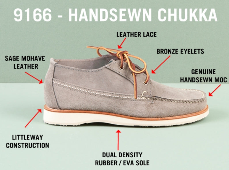 An Analysis of the New Red Wing Shoes 9166 Hand-Sewn Chukka Style