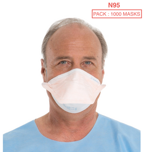 disposable surgical face mask fda approved
