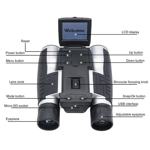 explaining all features, part and function of this binoculars with camera.
