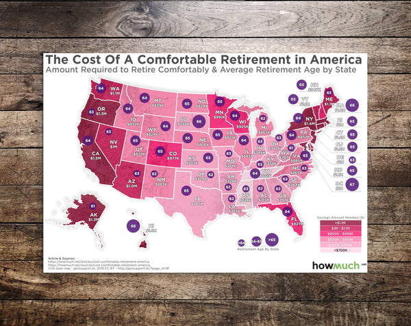 The Cost of Comfortable Retirement in America