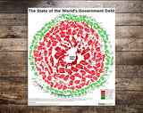 The State of Government's Debt