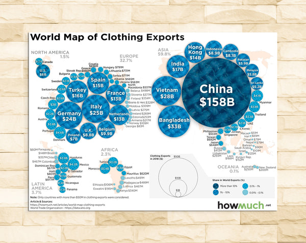 World Map of Clothing Exports