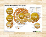 World Map of Wheat Exports