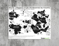 World's Biggest Crude Oil Reserves by Country