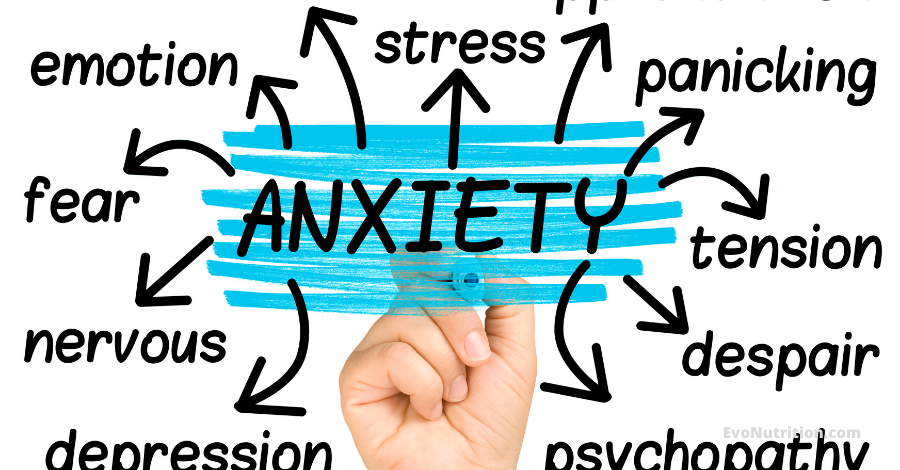What Is Anxiety - Vitamins For Anxiety And Sleep