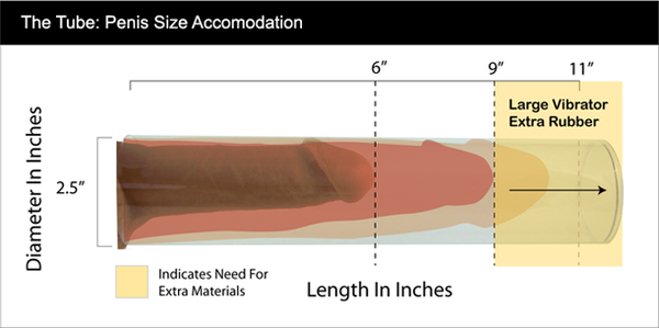 Penis Molding Kit Sizing Accomodation