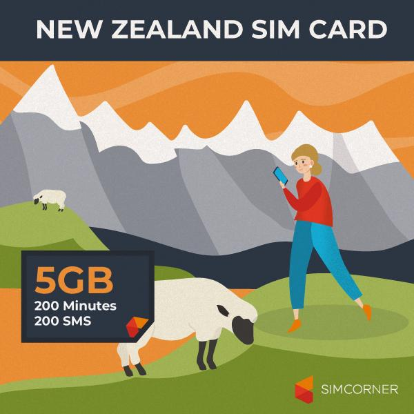 New Zealand Travel Sim Card (Vodafone NZ) - 5GB - SimCorner Canada
