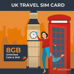 Simcorner - UK Travel Sim Card (O2 - 8GB)