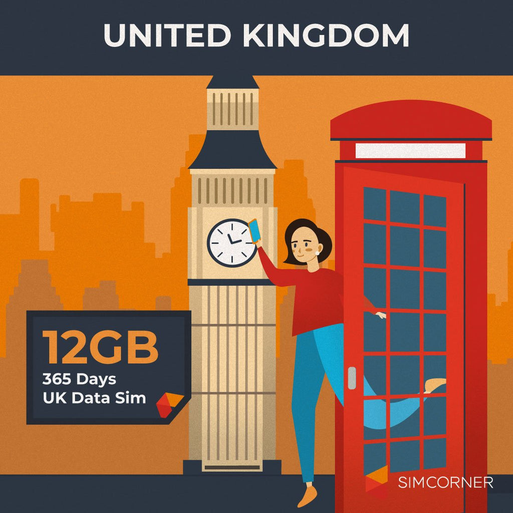 Simcorner - UK Data Only Sim (12GB)