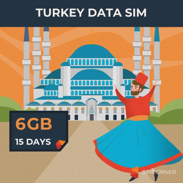 Turkey Data SIM Card (15 Day - 6GB) - SimCorner Canada