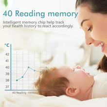 Load image into Gallery viewer, Forehead Thermometer Medical Pro (Ear Thermometer No-Touch)