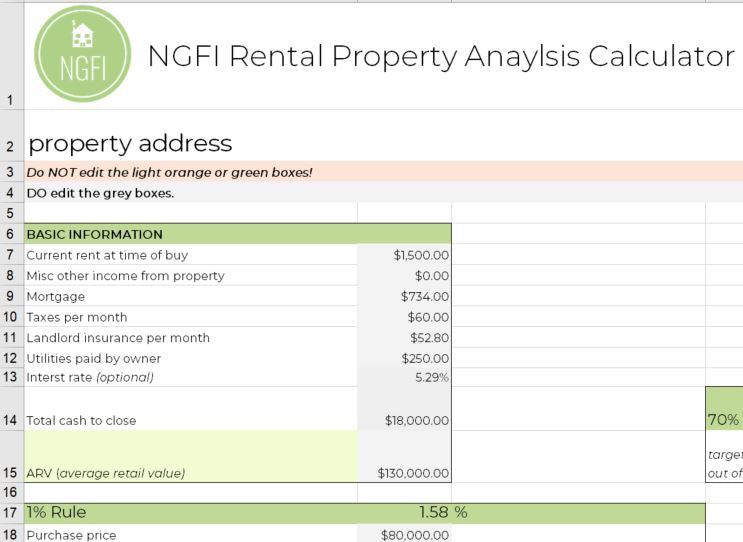 NGFI Rental Property Deal Analysis Calculator - Nerds Guide to FI