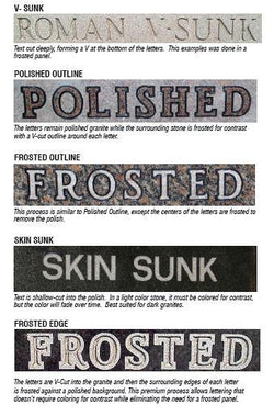 The Most Popular Fonts and Effects used for Memorials