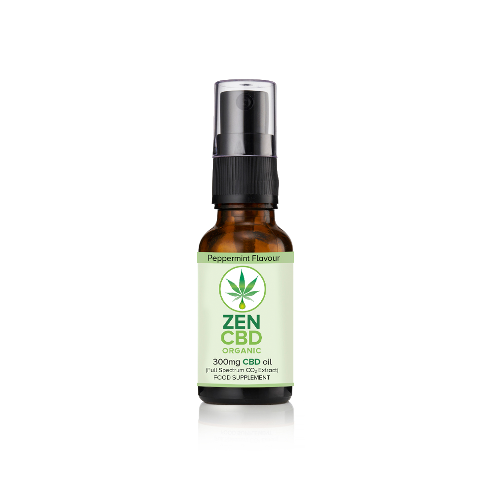 PEPPERMINT CBD SPRAY