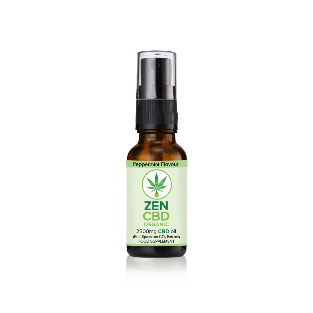 BUY CBD SPRAY UK