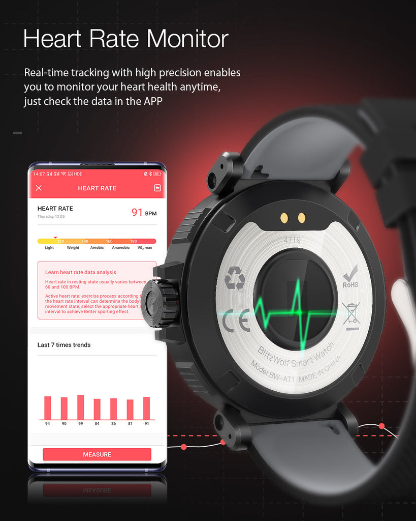 WatchFIT™ Smart Watch  with Blood Pressure Heart Rate Oxygen Monitor