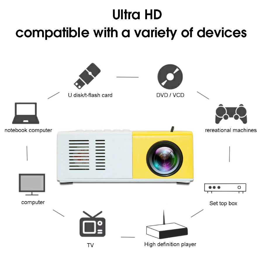 HomeFlicks™ Best Compact Home Theatre System LED Projector & Remote