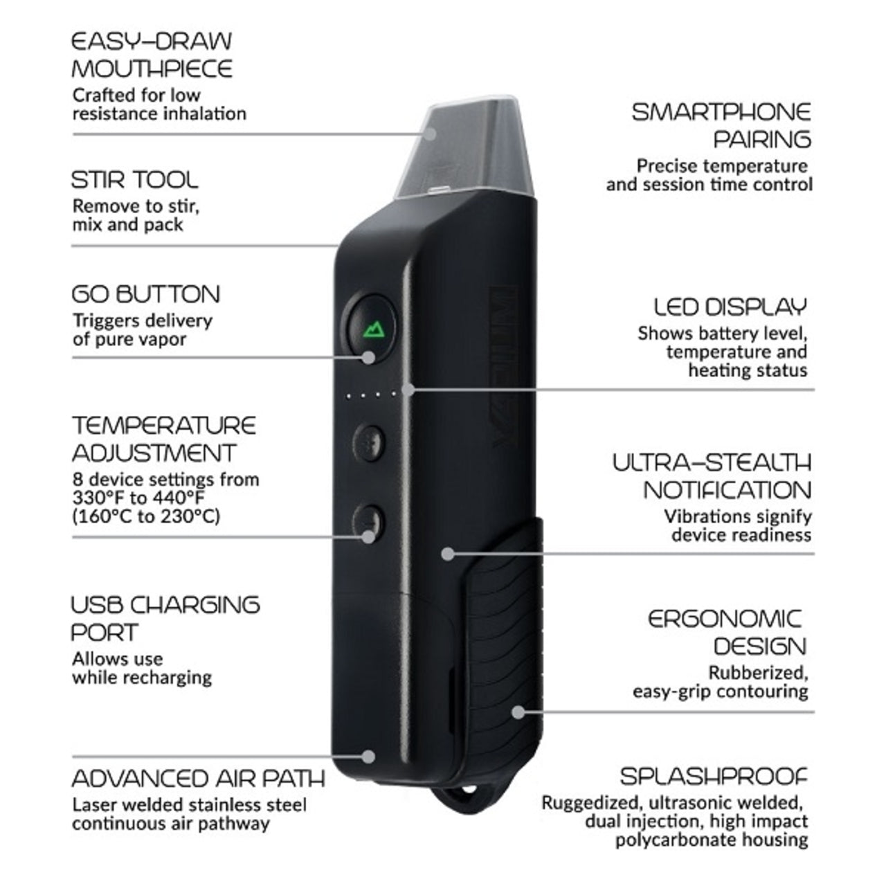 Summit by VAPIUM is a rugged portable dry herb vaporizer that is as powerful as it is easy to use.