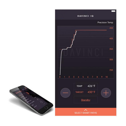 DaVinci IQ Herb Vaporizer Mobile App DaVinci IQ offers full temperature control for compound activation within the cannabis plant
