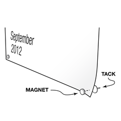 Magnet Diagram