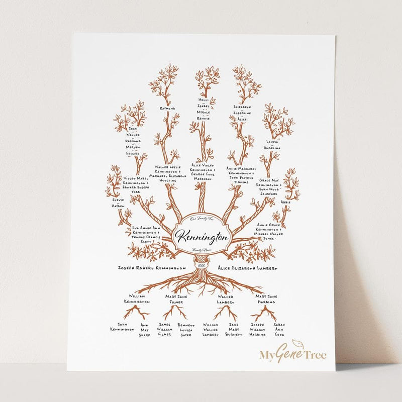 Family Branches Terracotta Digital Family Tree Template MyGeneTree