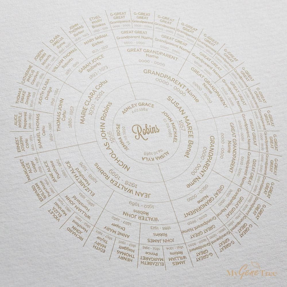 'Limited Edition' Halo Pure Family Tree Taupe Digital Family Tree Template MyGeneTree