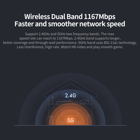 Wireless Dual Band router technology ensures faster and smoother network speed