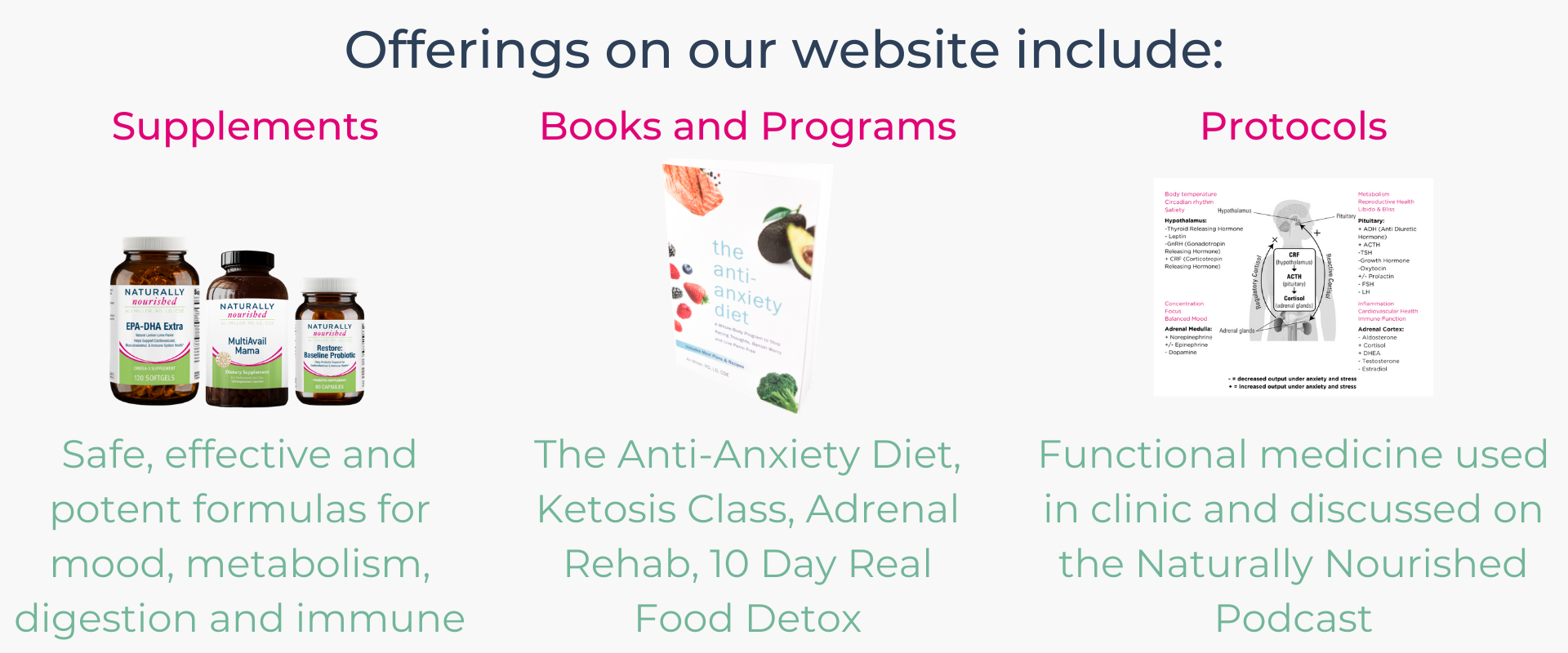 This website includes supplements, books and programs and protocols
