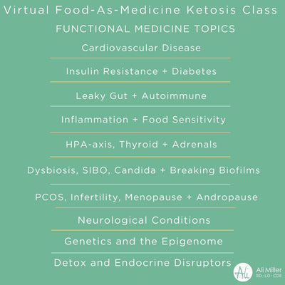 Food-as-Medicine Ketosis Program