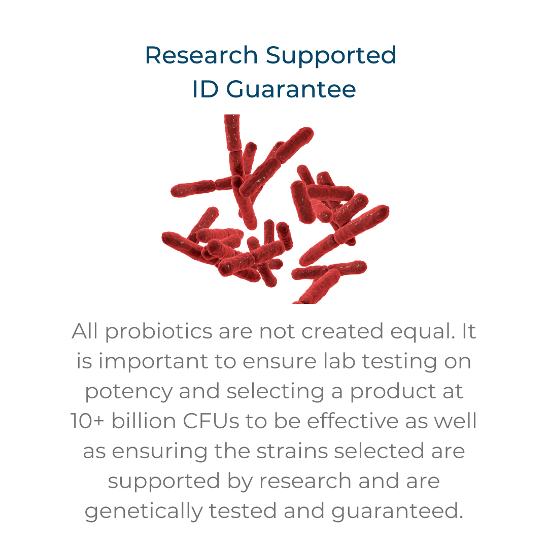 Research Supported ID Guarantee – All probiotics are not created equal. It is important to ensure lab testing on potency and selecting a product at 10+ billion CFUs to be effective as well as ensuring the strains selected are supported by research and are genetically tested and guaranteed.