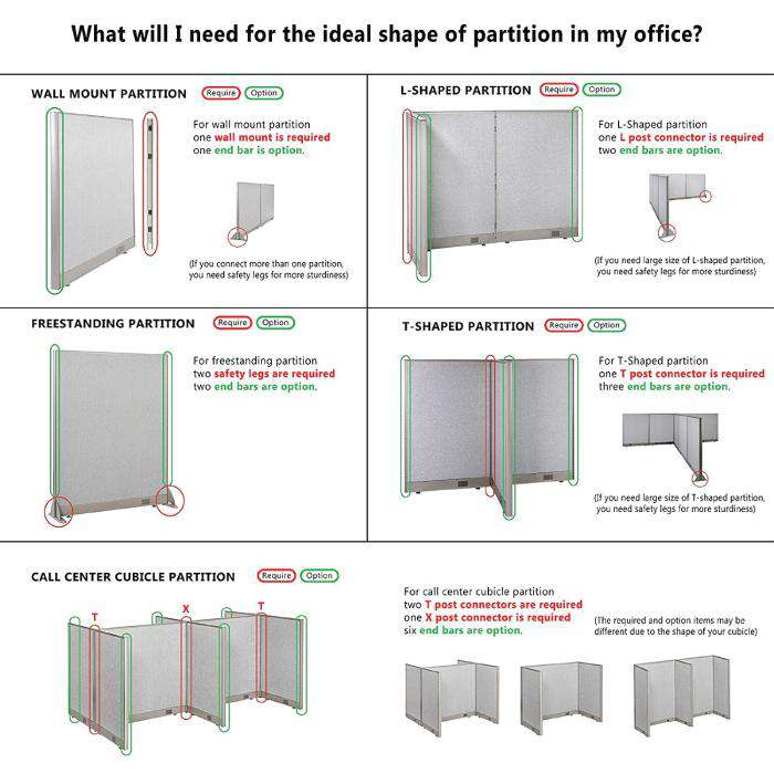 GOF Office L-Shaped Partition 90d x 96w x 60H - Kainosbuy.com