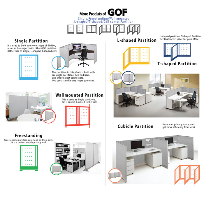 GOF Office T-Shaped Partition 36D x 144W x 48H - Kainosbuy.com
