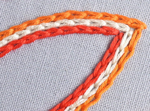 Chain stitch for beginners embroidery guide