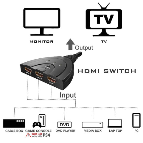3 Port 1080P HDMI Auto Switch Splitter Switch Hub Box Cable for DVD HDTV PS4