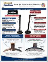 Advanced Stanchions Retracta-Belt Difference