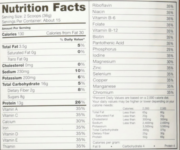 Meal replacement shake ingredients