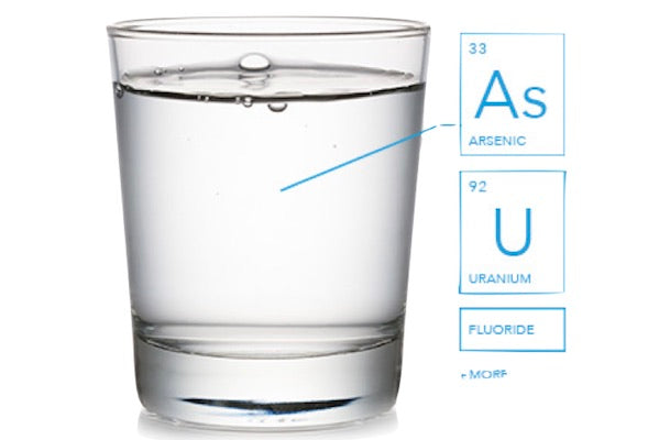 There Is a 1 In 4 Chance Your Water Is Unsafe Or Not Monitored For Contaminants