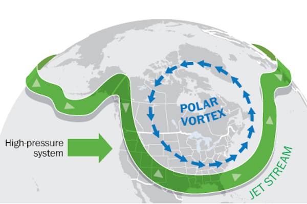 Polar Vortexes: An Ominous Warning of Climate Change