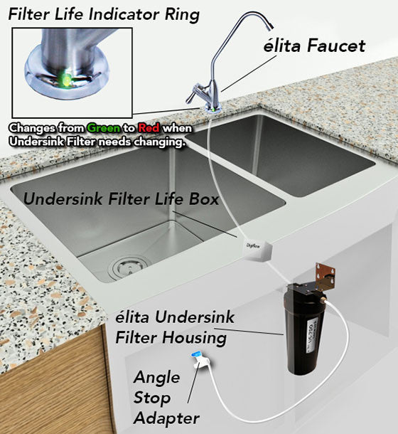 Alkaviva Jupiter Elita US-700 Non Electric Undersink Alkaline Water Ionizer Filter Purifier + Brushed Nickel Faucet